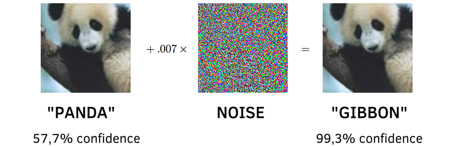 "When adding ""noise"" to the image, the neural network makes a mistake"