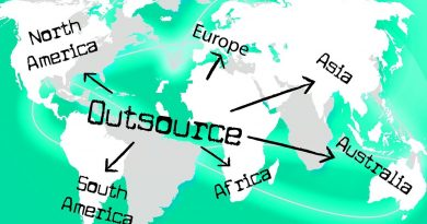 Software Development Outsourcing for Startups: a Guide to Successful Partnerships