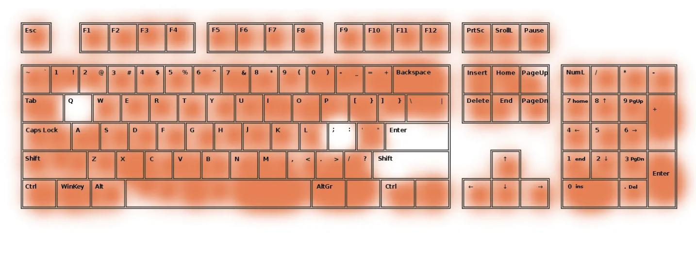 programmer-stuck-in-Vim keyboard