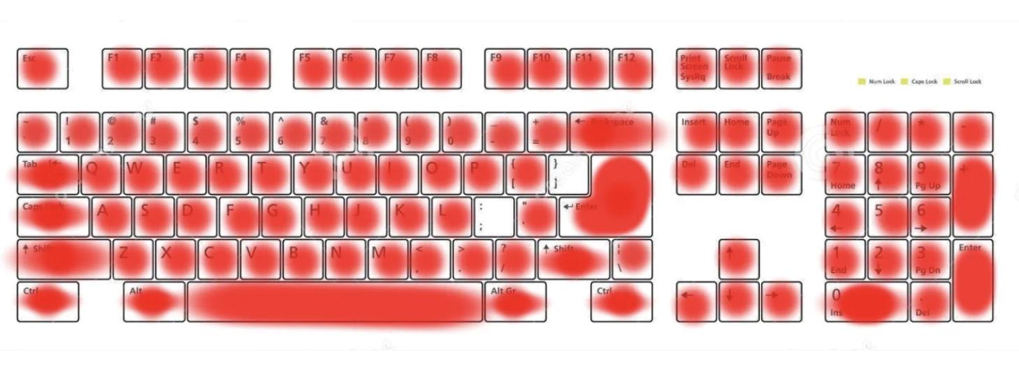The junior programmer keyboard heatmap